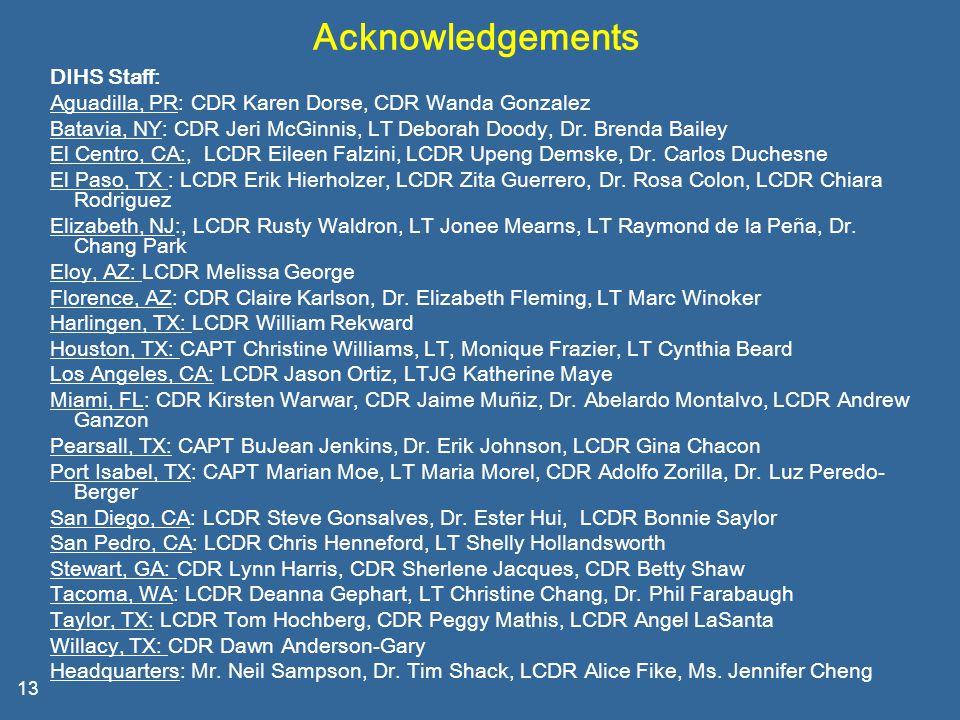 13 Acknowledgements DIHS Staff: Aguadilla, PR: CDR Karen Dorse, CDR Wanda Gonzalez Batavia, NY: CDR Jeri McGinnis, LT Deborah Doody, Dr.