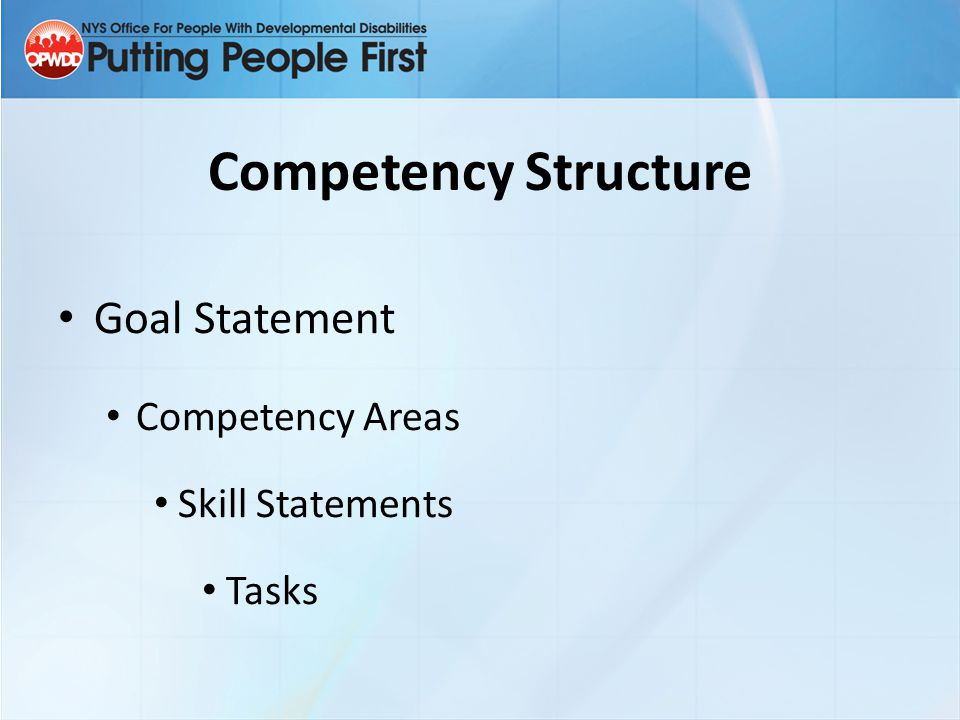 Structure of Competencies 10 GoalCompetency AreaSkillTime FrameTask Goal 1.