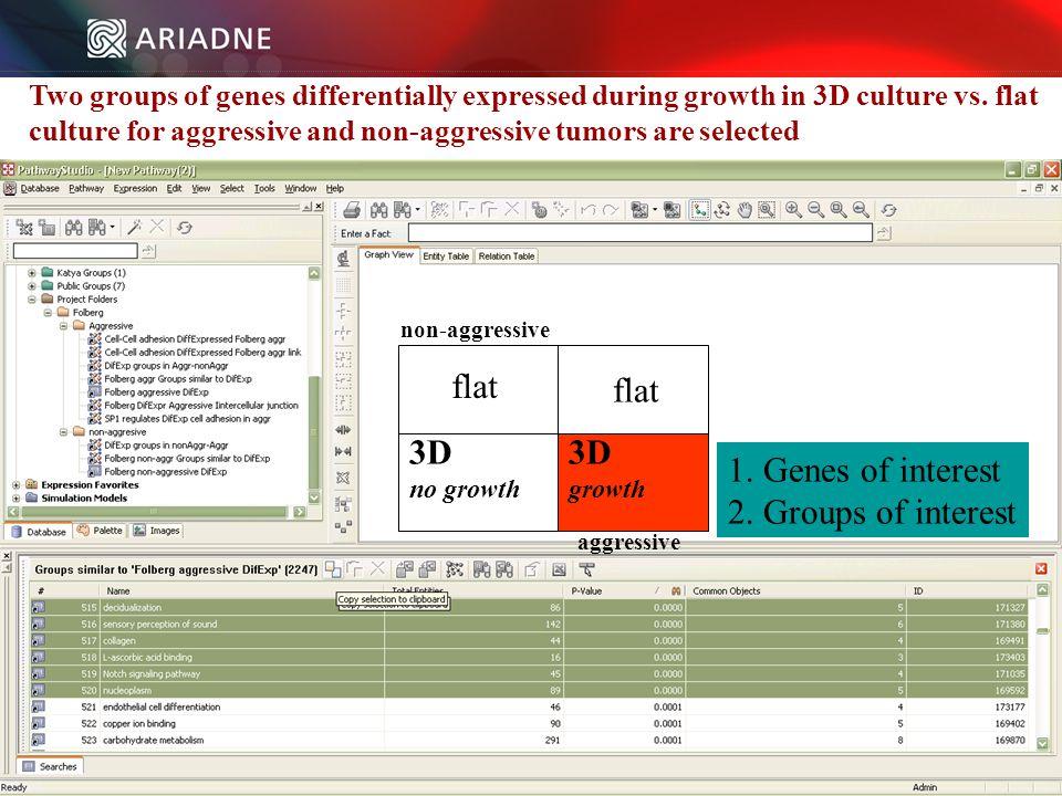 ©2006 Ariadne Genomics. All Rights Reserved. 109 ©2006 Ariadne Genomics.