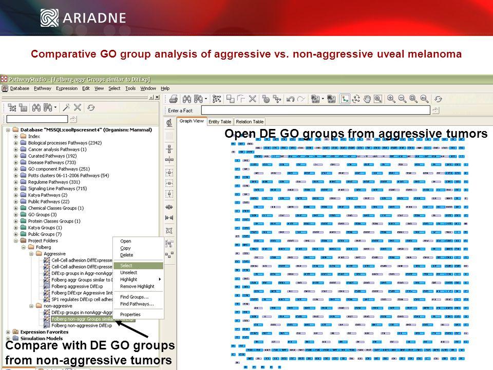 ©2006 Ariadne Genomics. All Rights Reserved. 110 ©2006 Ariadne Genomics.