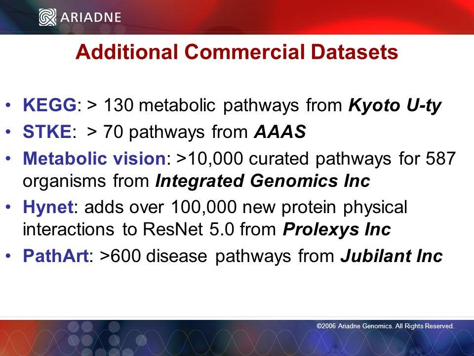 ©2006 Ariadne Genomics. All Rights Reserved. 24 ©2006 Ariadne Genomics.