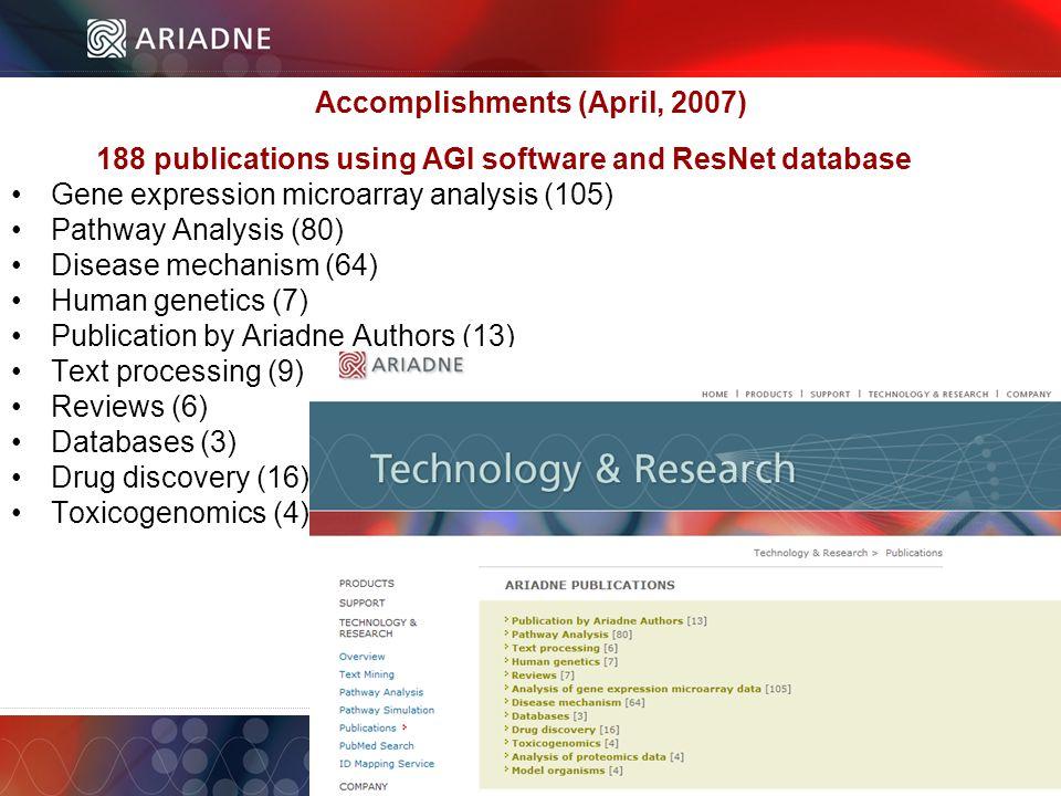 ©2006 Ariadne Genomics.All Rights Reserved. 16 ©2006 Ariadne Genomics.
