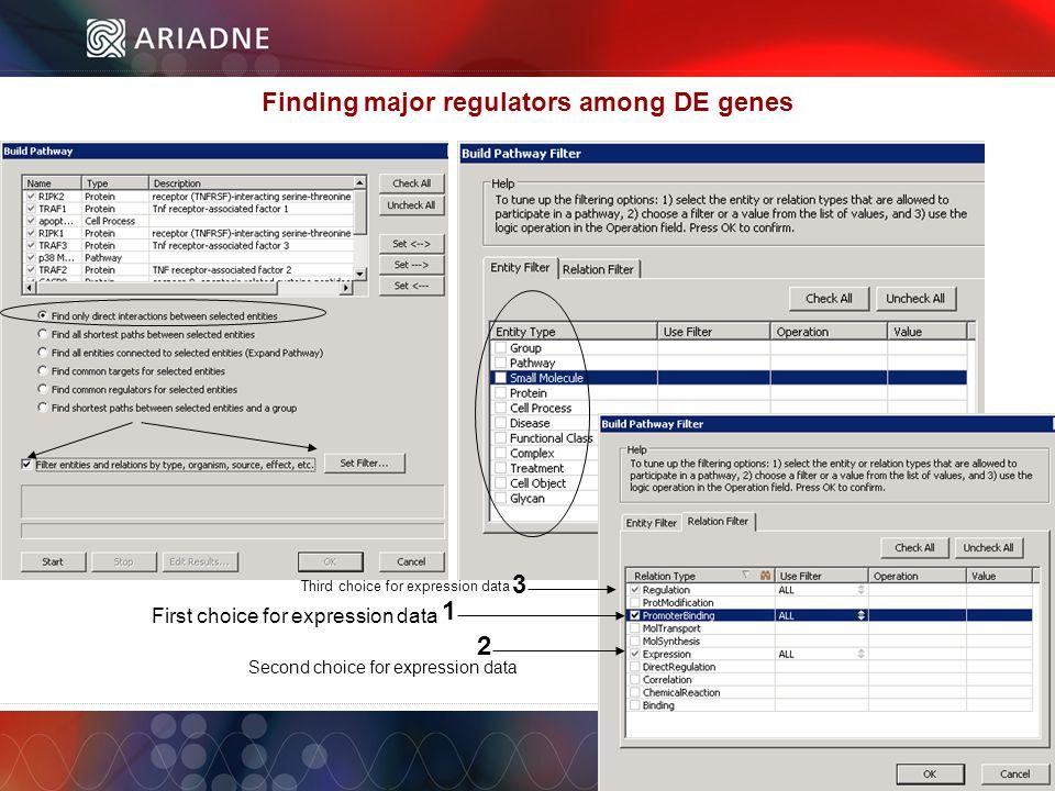 ©2006 Ariadne Genomics. All Rights Reserved. 59 ©2006 Ariadne Genomics.