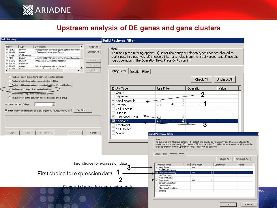 ©2006 Ariadne Genomics. All Rights Reserved. 60 ©2006 Ariadne Genomics.