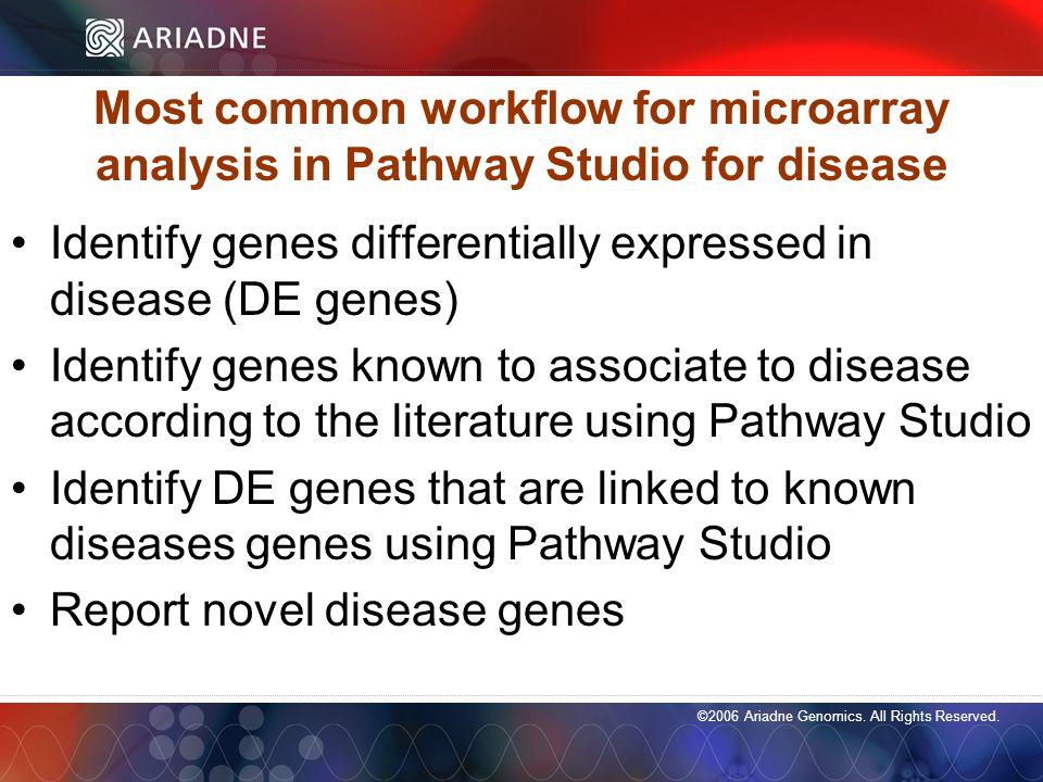 ©2006 Ariadne Genomics. All Rights Reserved. 90 ©2006 Ariadne Genomics.