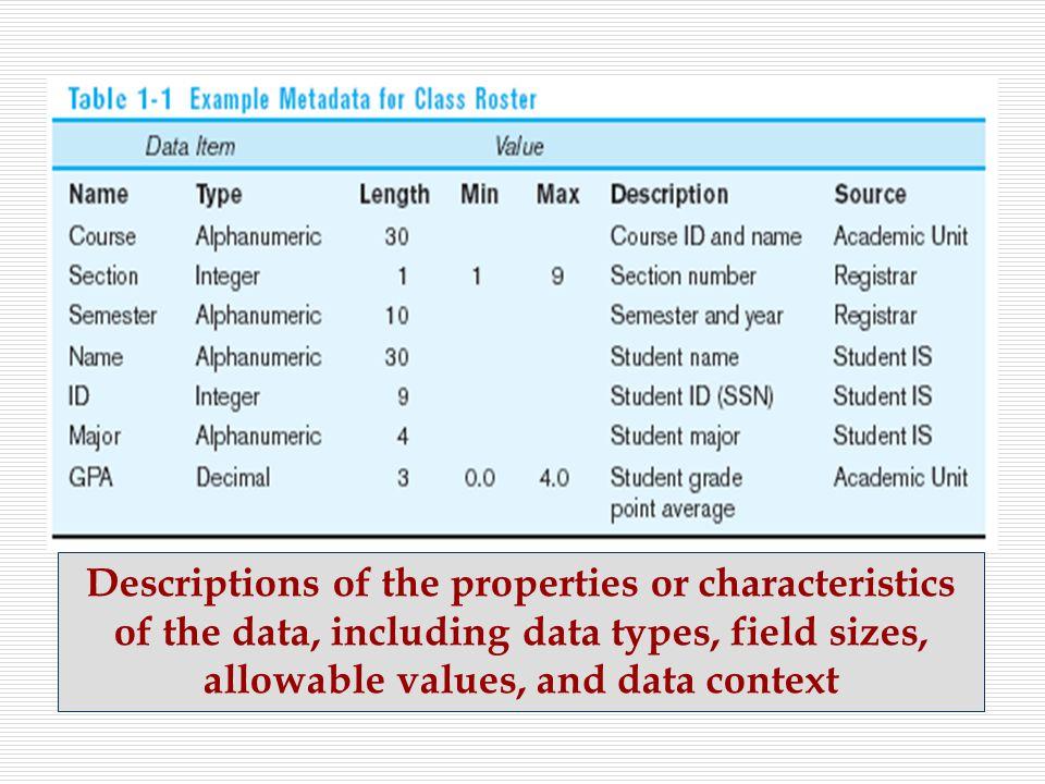 27 The Range of Database Applications  Personal databases  Workgroup databases  Departmental/divisional databases  Enterprise databases  Web-enabled databases