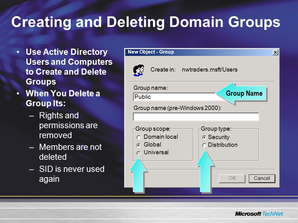 Creating and Deleting Domain Groups Use Active Directory Users and Computers to Create and Delete Groups When You Delete a Group Its: –Rights and permissions are removed –Members are not deleted –SID is never used again New Object - Group Create in: nwtraders.msft/Users Group name: Group name (pre-Windows 2000): Group scope: Domain local Global Universal Group type: Security Distribution OK Cancel Public Group Name