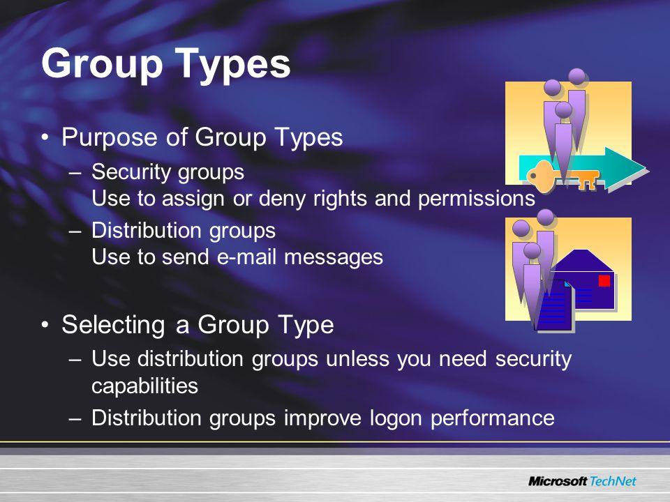 Default Groups in Active Directory