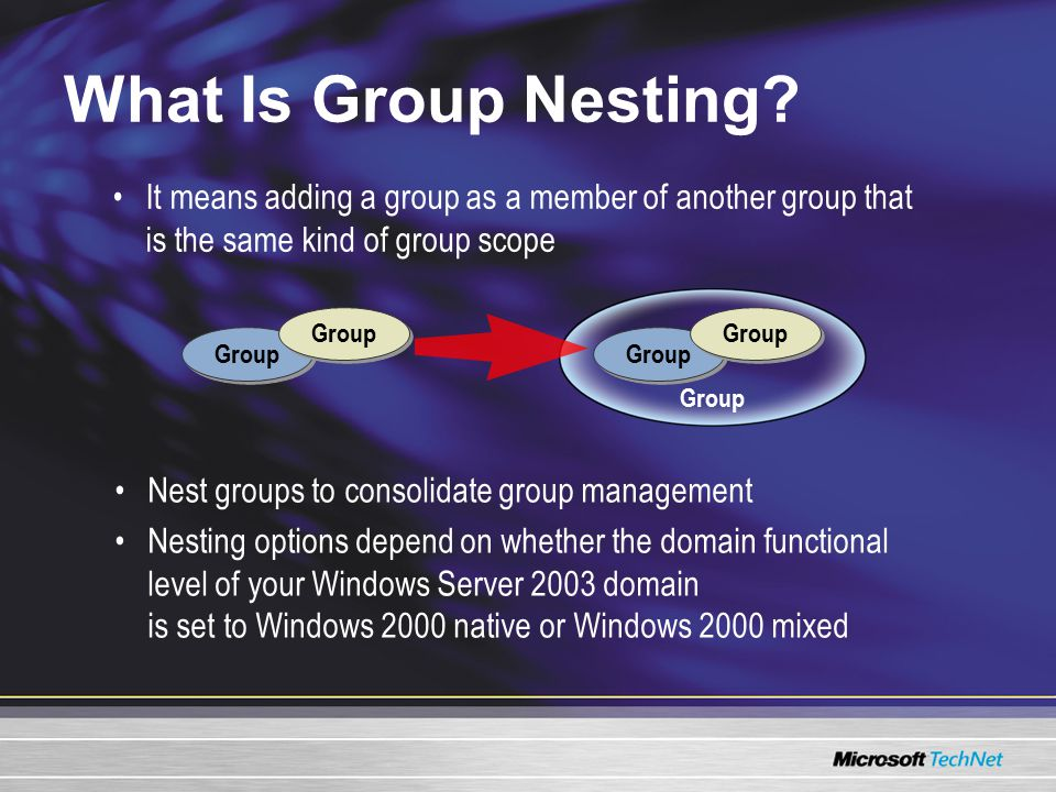 What Is Group Nesting.