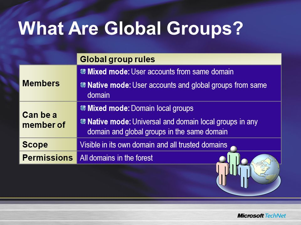 What Are Global Groups.