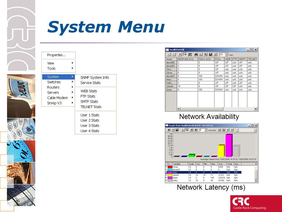 System Menu Network Availability Network Latency (ms)