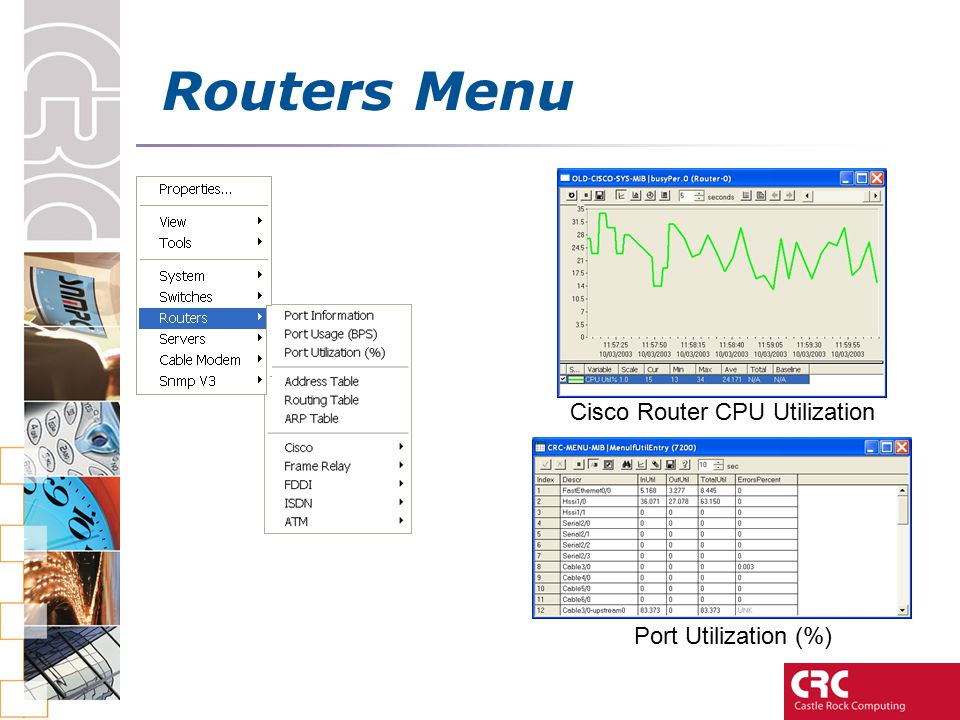 Routers Menu Cisco Router CPU Utilization Port Utilization (%)