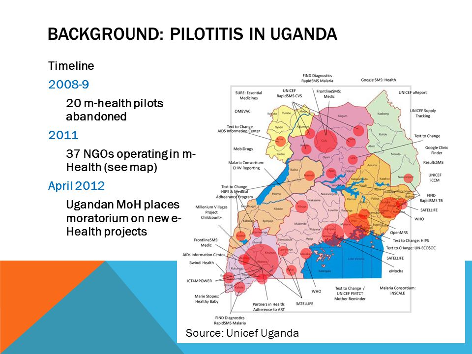 Timeline 2008-9 20 m-health pilots abandoned 2011 37 NGOs operating in m- Health (see map) April 2012 Ugandan MoH places moratorium on new e- Health projects BACKGROUND: PILOTITIS IN UGANDA Source: Unicef Uganda