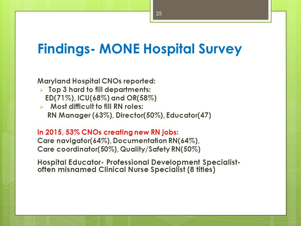 Findings- MONE Hospital Survey 25 Maryland Hospital CNOs reported:  Top 3 hard to fill departments: ED(71%), ICU(68%) and OR(58%)  Most difficult to fill RN roles: RN Manager (63%), Director(50%), Educator(47) In 2015, 53% CNOs creating new RN jobs: Care navigator(64%), Documentation RN(64%), Care coordinator(50%), Quality/Safety RN(50%) Hospital Educator- Professional Development Specialist- often misnamed Clinical Nurse Specialist (8 titles)