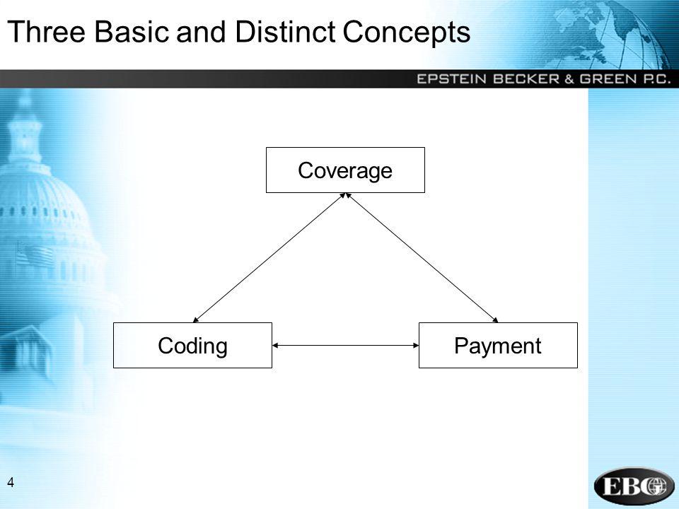 4 Coverage CodingPayment Three Basic and Distinct Concepts