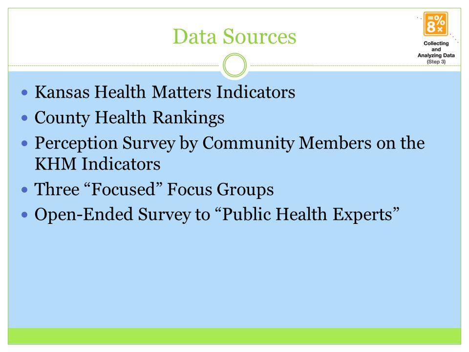 "Data Sources Kansas Health Matters Indicators County Health Rankings Perception Survey by Community Members on the KHM Indicators Three ""Focused"" Focu"