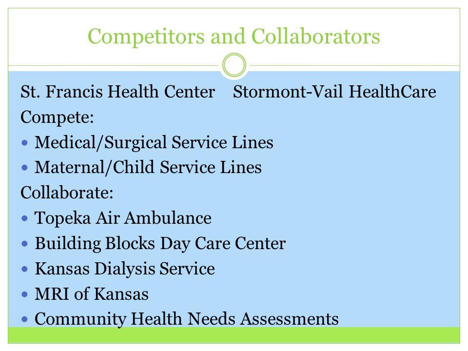 Competitors and Collaborators St.