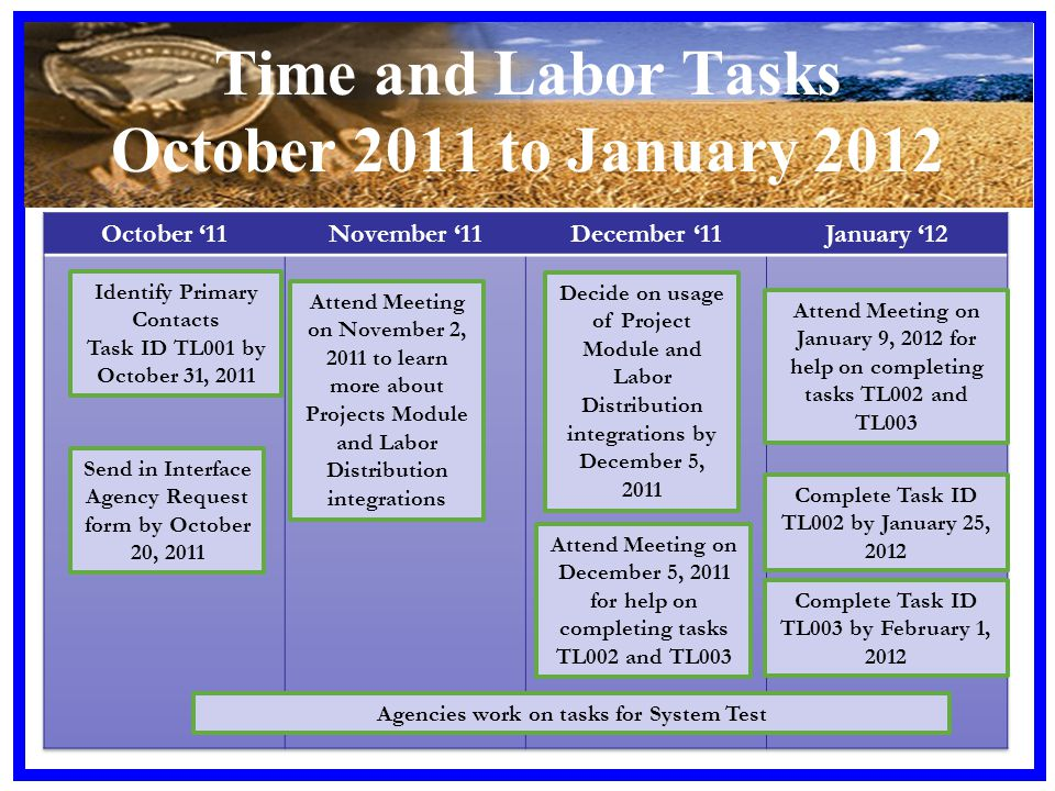Agencies work on tasks for System Test Complete Task ID TL002 by January 25, 2012 Identify Primary Contacts Task ID TL001 by October 31, 2011 Attend Meeting on November 2, 2011 to learn more about Projects Module and Labor Distribution integrations Attend Meeting on December 5, 2011 for help on completing tasks TL002 and TL003 Attend Meeting on January 9, 2012 for help on completing tasks TL002 and TL003 Send in Interface Agency Request form by October 20, 2011 Time and Labor Tasks October 2011 to January 2012 Decide on usage of Project Module and Labor Distribution integrations by December 5, 2011 Complete Task ID TL003 by February 1, 2012