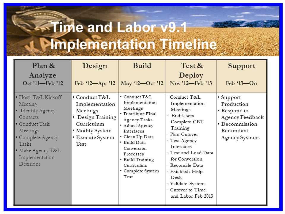 Time and Labor v9.1 Implementation Timeline Plan & Analyze Oct '11—Feb '12 Design Feb '12—Apr '12 Build May '12—Oct '12 Test & Deploy Nov '12—Feb '13 Support Feb '13—On Host T&L Kickoff Meeting Identify Agency Contacts Conduct Task Meetings Complete Agency Tasks Make Agency T&L Implementation Decisions Conduct T&L Implementation Meetings Design Training Curriculum Modify System Execute System Test Conduct T&L Implementation Meetings Distribute Final Agency Tasks Adjust Agency Interfaces Clean Up Data Build Data Conversion Processes Build Training Curriculum Complete System Test · Conduct T&L Implementation Meetings · End-Users Complete CBT Training · Plan Cutover · Test Agency Interfaces · Test and Load Data for Conversion · Reconcile Data · Establish Help Desk · Validate System · Cutover to Time and Labor Feb 2013 Support Production Respond to Agency Feedback Decommission Redundant Agency Systems