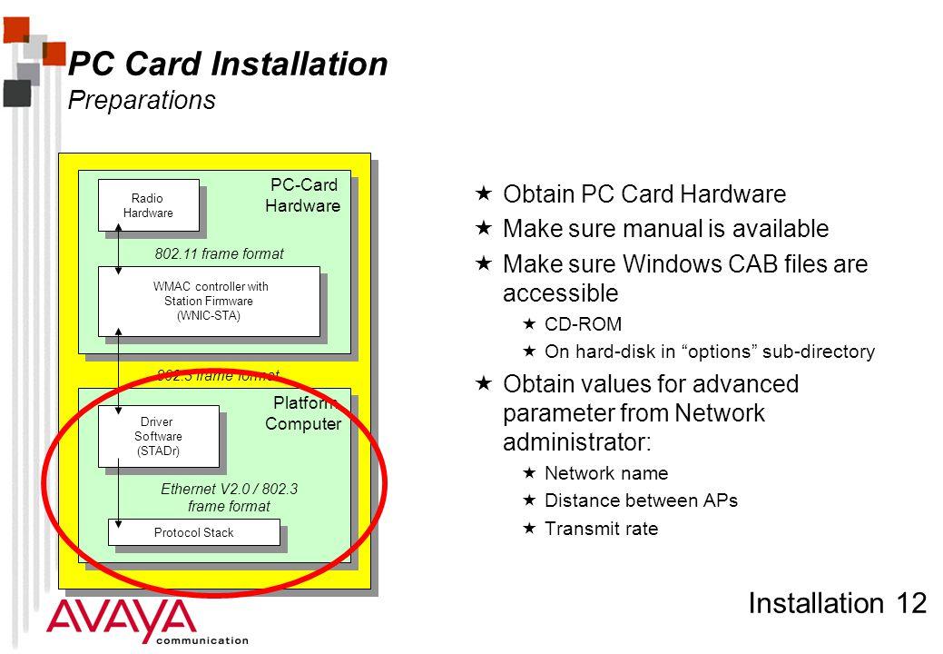 Installation 12 PC Card Installation Preparations Platform Computer Platform Computer PC-Card Hardware PC-Card Hardware Radio Hardware Radio Hardware