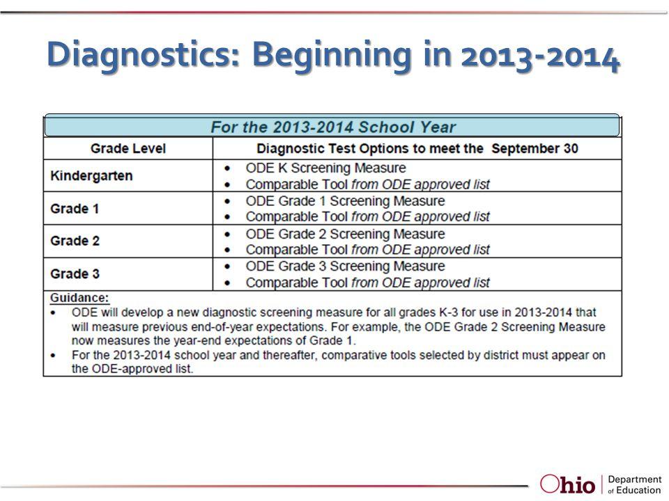 Diagnostics: Beginning in 2013-2014