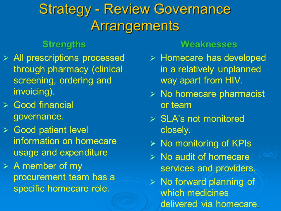 Strategy - Review Governance Arrangements Strengths   All prescriptions processed through pharmacy (clinical screening, ordering and invoicing).  