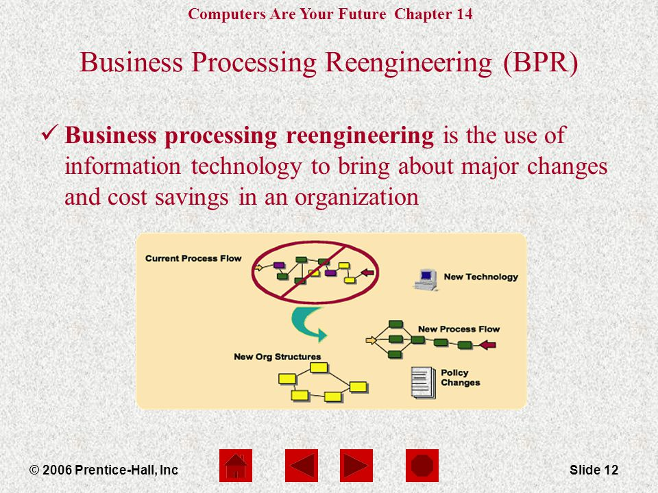 Computers Are Your Future Chapter 14 © 2006 Prentice-Hall, IncSlide 12 Business Processing Reengineering (BPR) Business processing reengineering is the use of information technology to bring about major changes and cost savings in an organization