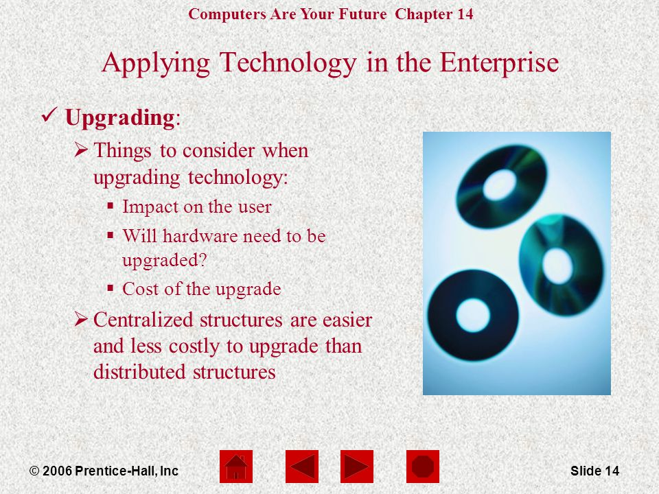 Computers Are Your Future Chapter 14 © 2006 Prentice-Hall, IncSlide 14 Applying Technology in the Enterprise Upgrading:  Things to consider when upgrading technology:  Impact on the user  Will hardware need to be upgraded.