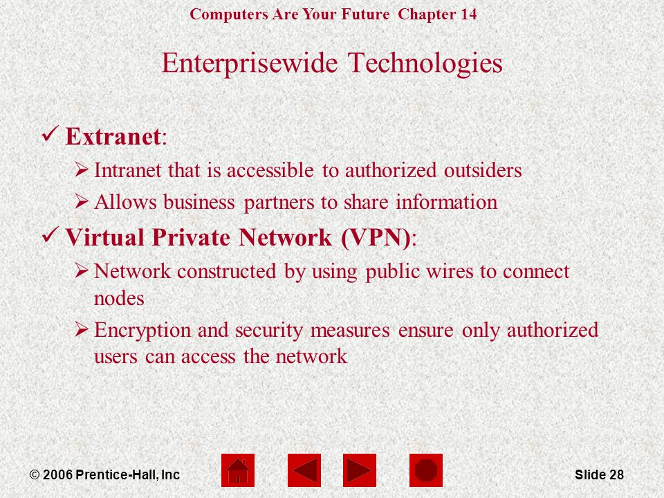 Computers Are Your Future Chapter 14 © 2006 Prentice-Hall, IncSlide 28 Enterprisewide Technologies Extranet:  Intranet that is accessible to authorized outsiders  Allows business partners to share information Virtual Private Network (VPN):  Network constructed by using public wires to connect nodes  Encryption and security measures ensure only authorized users can access the network
