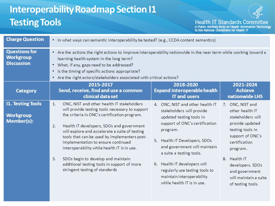 Interoperability Roadmap Section I1 Testing Tools 3 Charge Question In what ways can semantic interoperability be tested.