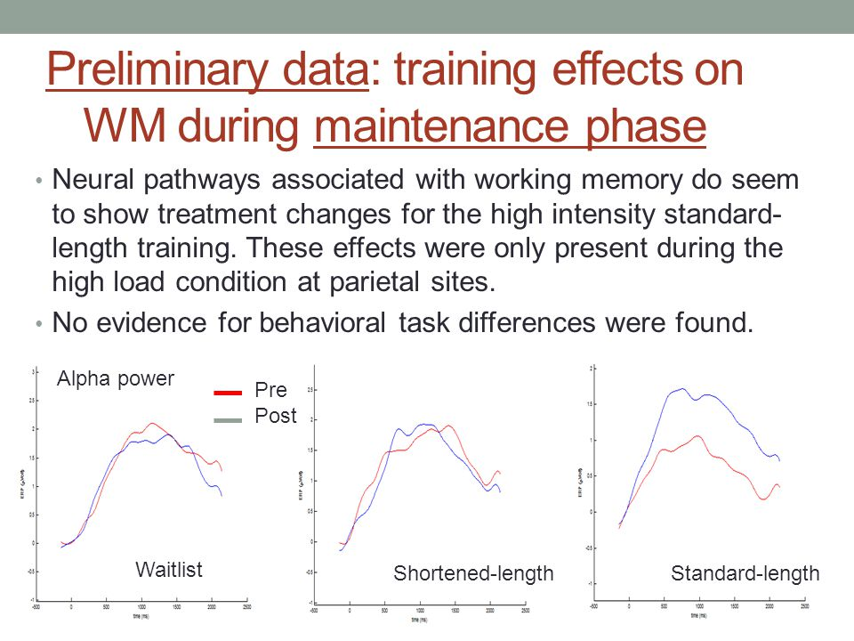 Preliminary data: training effects on WM during maintenance phase Neural pathways associated with working memory do seem to show treatment changes for the high intensity standard- length training.