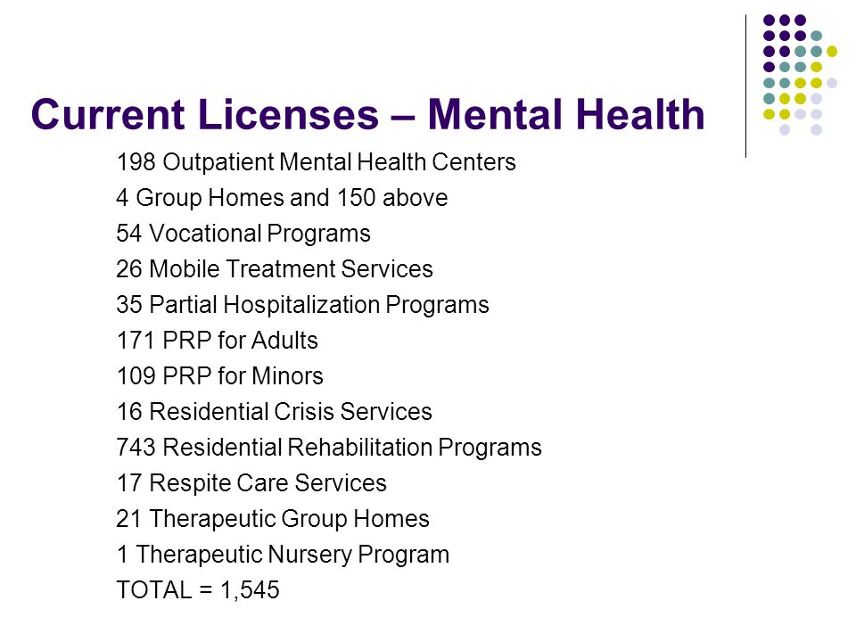 Current Licenses – Mental Health 198 Outpatient Mental Health Centers 4 Group Homes and 150 above 54 Vocational Programs 26 Mobile Treatment Services 35 Partial Hospitalization Programs 171 PRP for Adults 109 PRP for Minors 16 Residential Crisis Services 743 Residential Rehabilitation Programs 17 Respite Care Services 21 Therapeutic Group Homes 1 Therapeutic Nursery Program TOTAL = 1,545