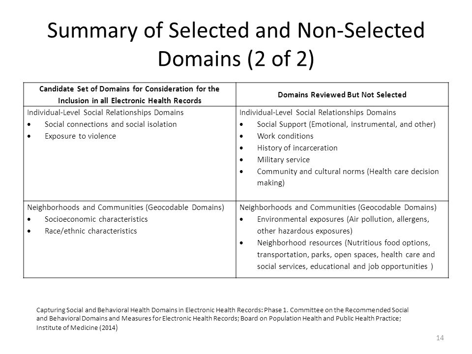 Summary of Selected and Non-Selected Domains (2 of 2) Candidate Set of Domains for Consideration for the Inclusion in all Electronic Health Records Domains Reviewed But Not Selected Individual-Level Social Relationships Domains  Social connections and social isolation  Exposure to violence Individual-Level Social Relationships Domains  Social Support (Emotional, instrumental, and other)  Work conditions  History of incarceration  Military service  Community and cultural norms (Health care decision making) Neighborhoods and Communities (Geocodable Domains)  Socioeconomic characteristics  Race/ethnic characteristics Neighborhoods and Communities (Geocodable Domains)  Environmental exposures (Air pollution, allergens, other hazardous exposures)  Neighborhood resources (Nutritious food options, transportation, parks, open spaces, health care and social services, educational and job opportunities ) Capturing Social and Behavioral Health Domains in Electronic Health Records: Phase 1.