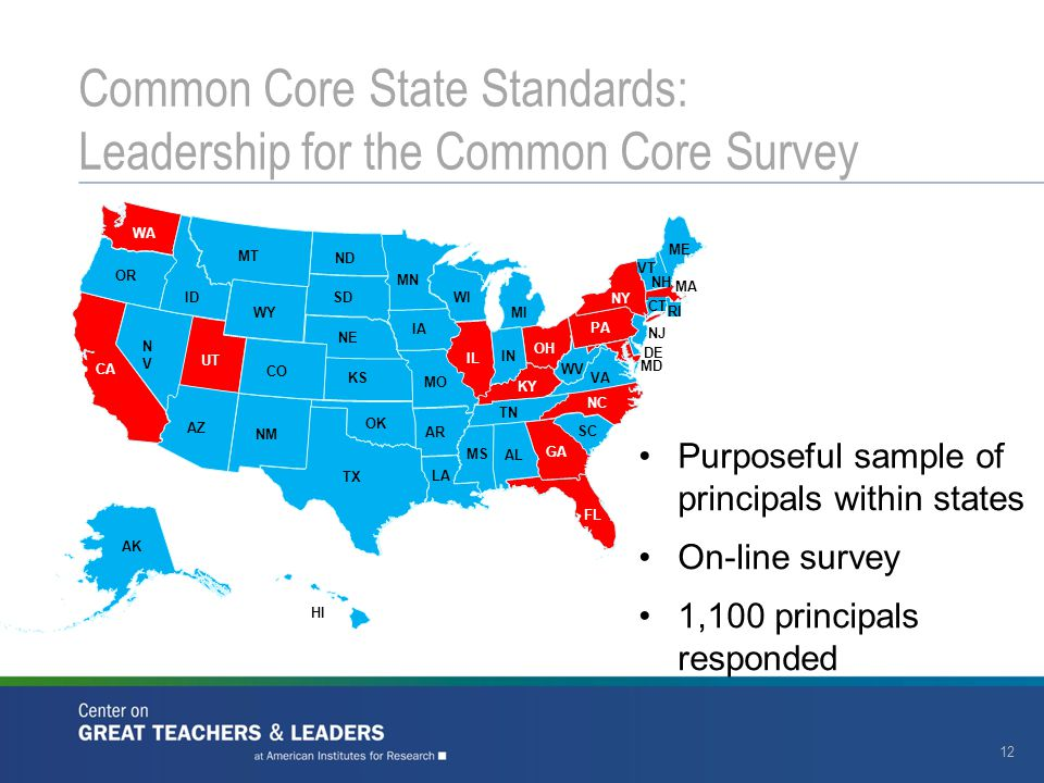 12 Common Core State Standards: Leadership for the Common Core Survey AK MT WY ID WA OR NVNV UT CA AZ ND SD NE CO NM TX OK KS AR LA MO IA MN WI IL IN