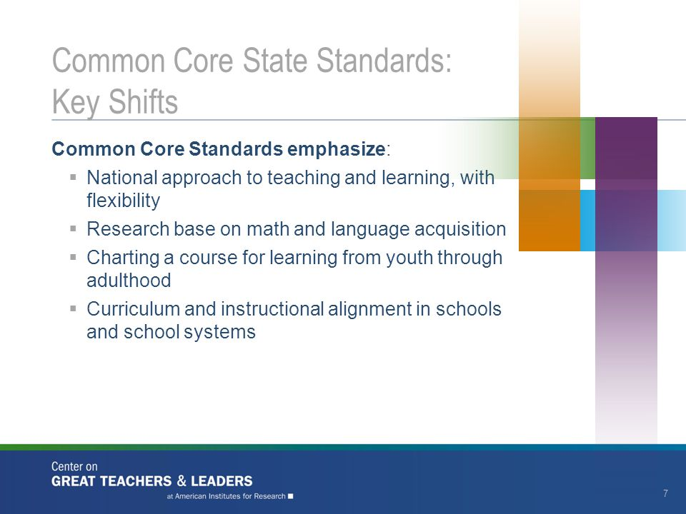Common Core Standards emphasize:  National approach to teaching and learning, with flexibility  Research base on math and language acquisition  Cha