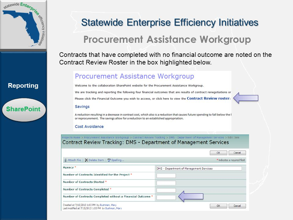 Statewide Enterprise Efficiency Initiatives Reporting SharePoint Procurement Assistance Workgroup Contracts that have completed with no financial outc