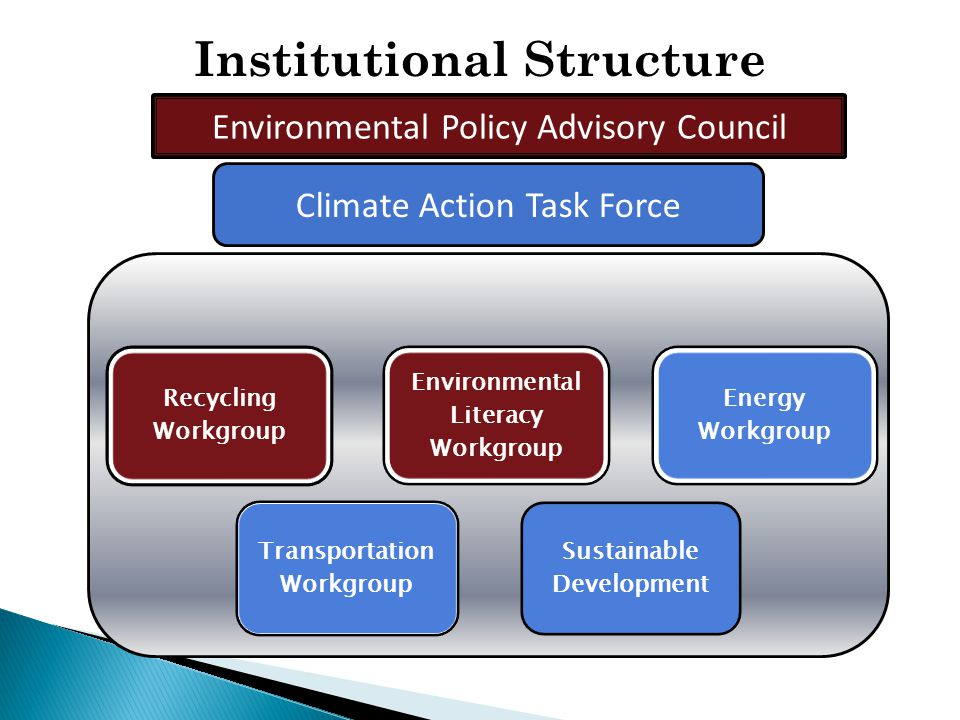 Climate Action Task Force Environmental Policy Advisory Council Institutional Structure