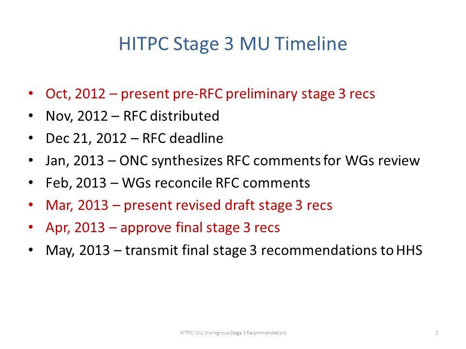 HITPC Stage 3 MU Timeline Oct, 2012 – present pre-RFC preliminary stage 3 recs Nov, 2012 – RFC distributed Dec 21, 2012 – RFC deadline Jan, 2013 – ONC
