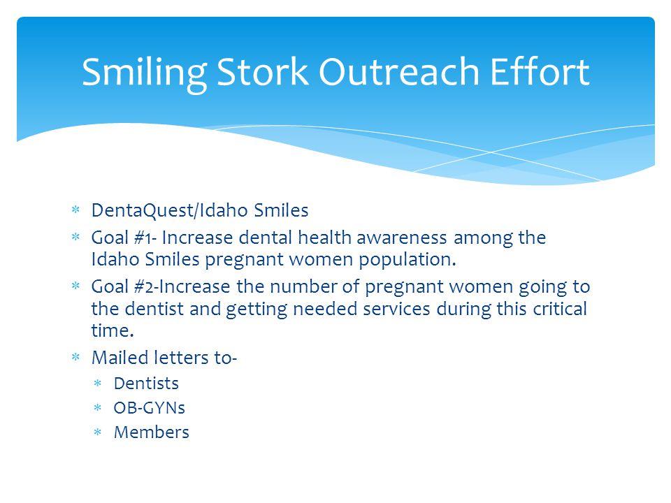  DentaQuest/Idaho Smiles  Goal #1- Increase dental health awareness among the Idaho Smiles pregnant women population.