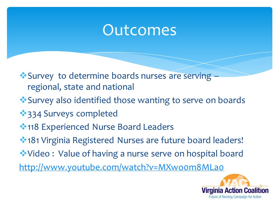  Survey to determine boards nurses are serving – regional, state and national  Survey also identified those wanting to serve on boards  334 Surveys completed  118 Experienced Nurse Board Leaders  181 Virginia Registered Nurses are future board leaders.
