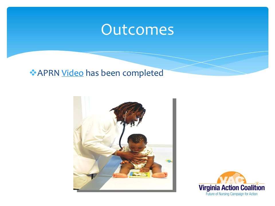  APRN Video has been completedVideo Outcomes