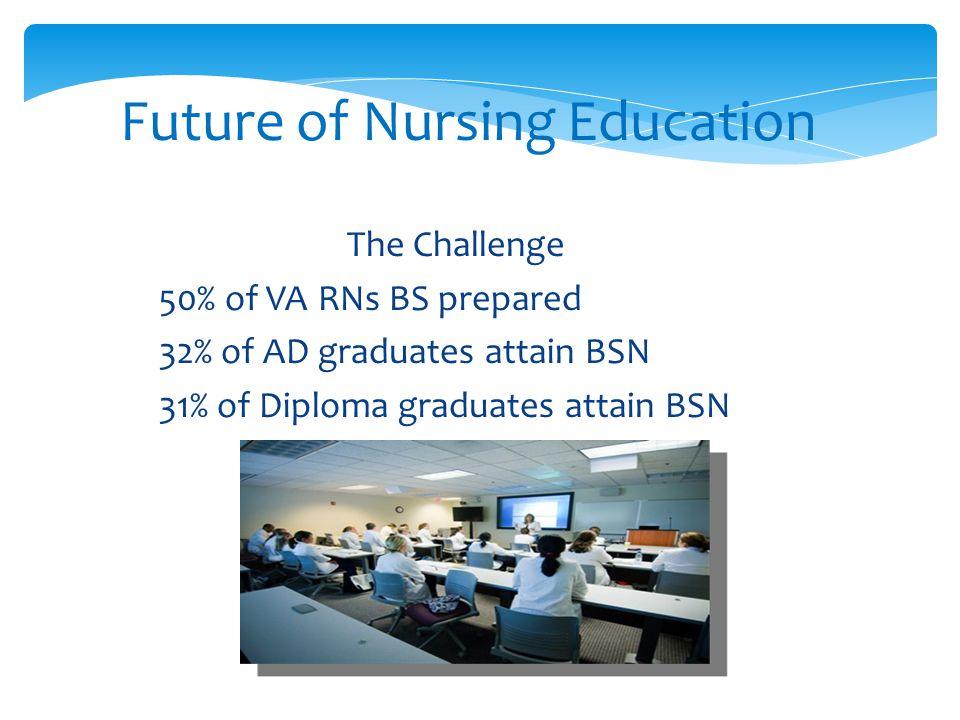 Future of Nursing Education The Challenge  50% of VA RNs BS prepared  32% of AD graduates attain BSN  31% of Diploma graduates attain BSN