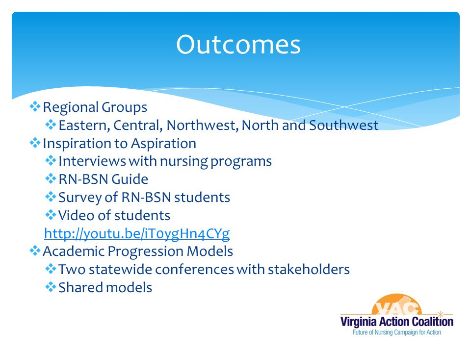  Regional Groups  Eastern, Central, Northwest, North and Southwest  Inspiration to Aspiration  Interviews with nursing programs  RN-BSN Guide  Survey of RN-BSN students  Video of students http://youtu.be/iT0ygHn4CYg  Academic Progression Models  Two statewide conferences with stakeholders  Shared models Outcomes