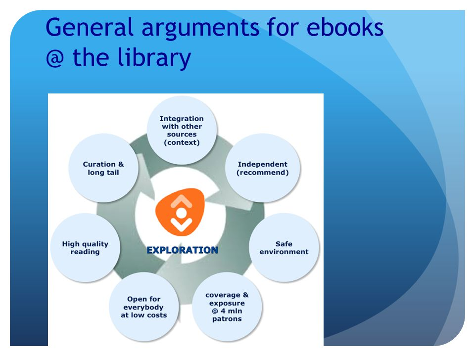 General arguments for ebooks @ the library