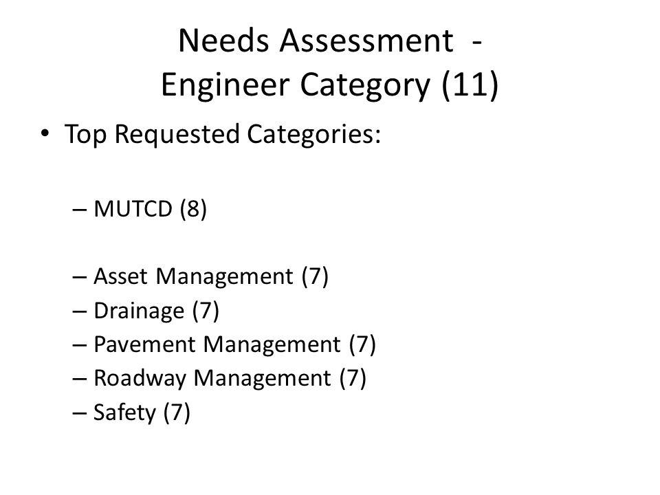 Needs Assessment – Field Supervisors and Crew (14) Top requested categories: – Culverts (12) – Bridges (10) – Roadway Management (10) – Drainage (9) – Management (9) – MUTCD (9) – Pavement Management (9)