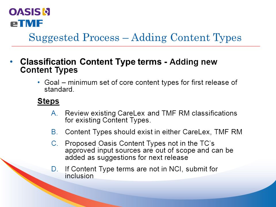 Classification Content Type terms - Adding new Content Types Goal – minimum set of core content types for first release of standard.