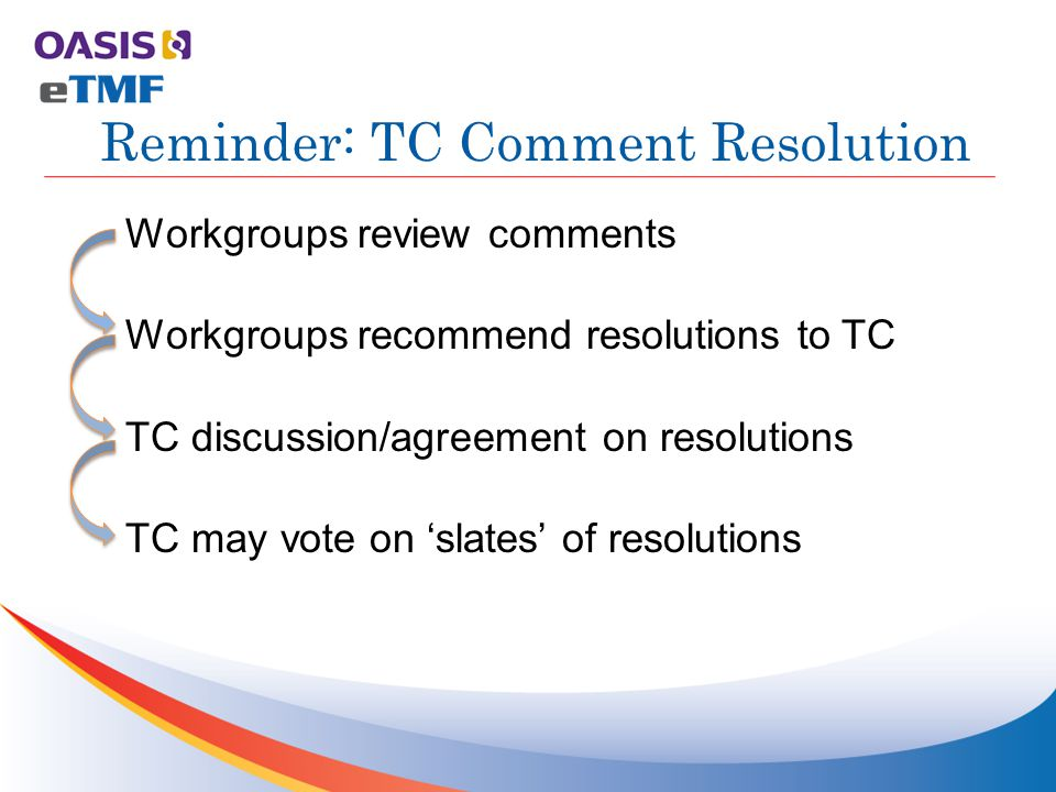 Workgroups review comments Workgroups recommend resolutions to TC TC discussion/agreement on resolutions TC may vote on 'slates' of resolutions Reminder: TC Comment Resolution