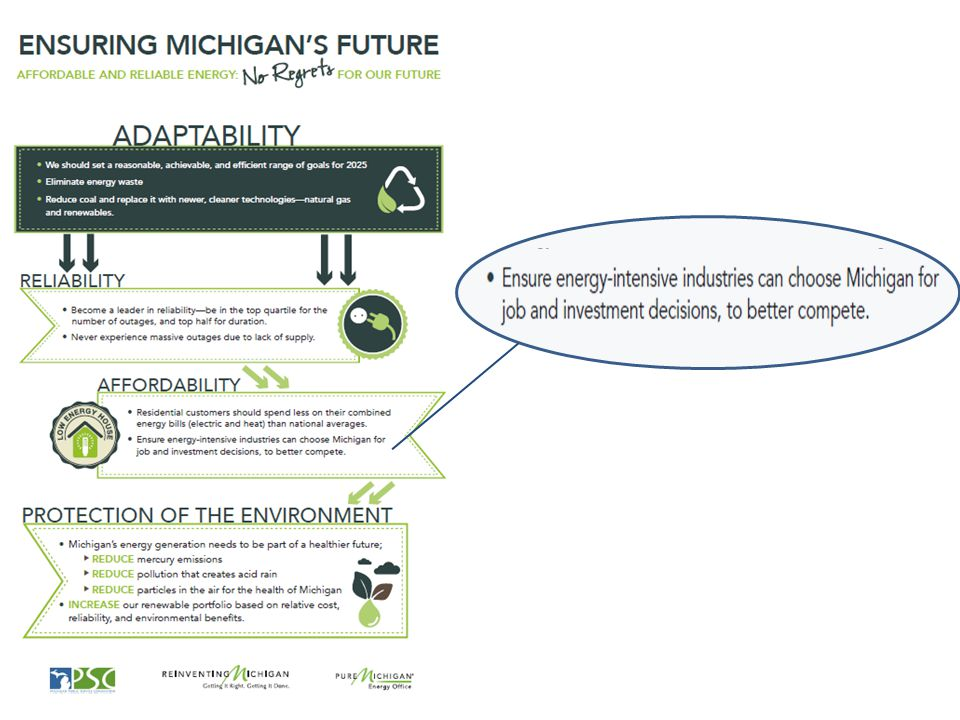 Objective: Develop non-legislative options that can reduce electric rates for energy intensive companies, abiding by existing policies and cost-of-service principals.