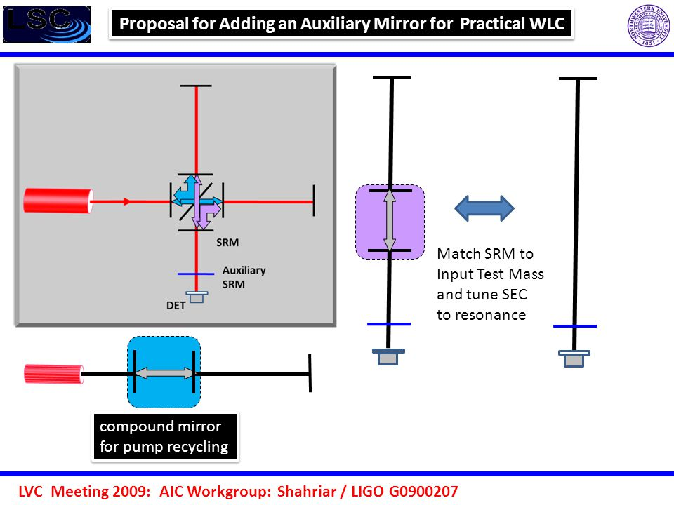 LVC Meeting 2009: AIC Workgroup: Shahriar / LIGO G0900207 compound mirror for pump recycling compound mirror for pump recycling Match SRM to Input Test Mass and tune SEC to resonance Proposal for Adding an Auxiliary Mirror for Practical WLC