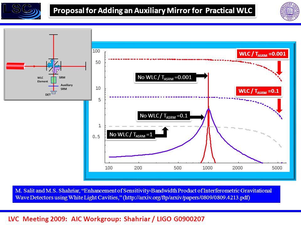 LVC Meeting 2009: AIC Workgroup: Shahriar / LIGO G0900207 No WLC / T ASRM =1 No WLC / T ASRM =0.1 No WLC / T ASRM =0.001 WLC / T ASRM =0.1 WLC / T ASRM =0.001 M.